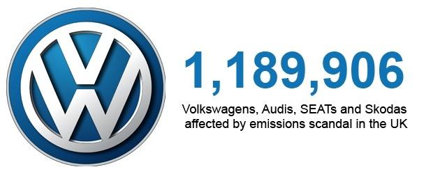 Volkswagen announces details of UK recall